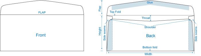 envelope-basic-sections