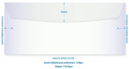 haute-efficacite-fr